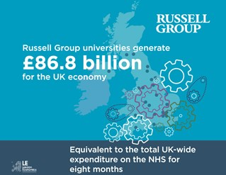 Russell Group | Home
